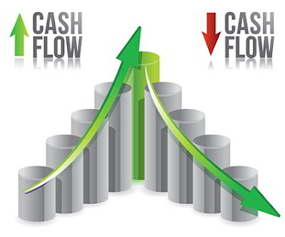 Cash Flow Problems Your Small Business is Likely to Experience