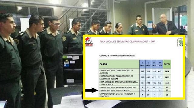 """Gobierno de Perú informa: """"Hemos erradicado a 33 homosexuales"""""""