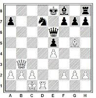 Posición partida de ajedrez Morphy contra el Duque de Braunschweig