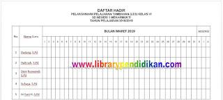 Daftar Hadir LES Bulan Maret 2019, http://www.librarypendidikan.com/