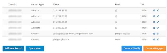 custom-domain-blogspot6.jpg
