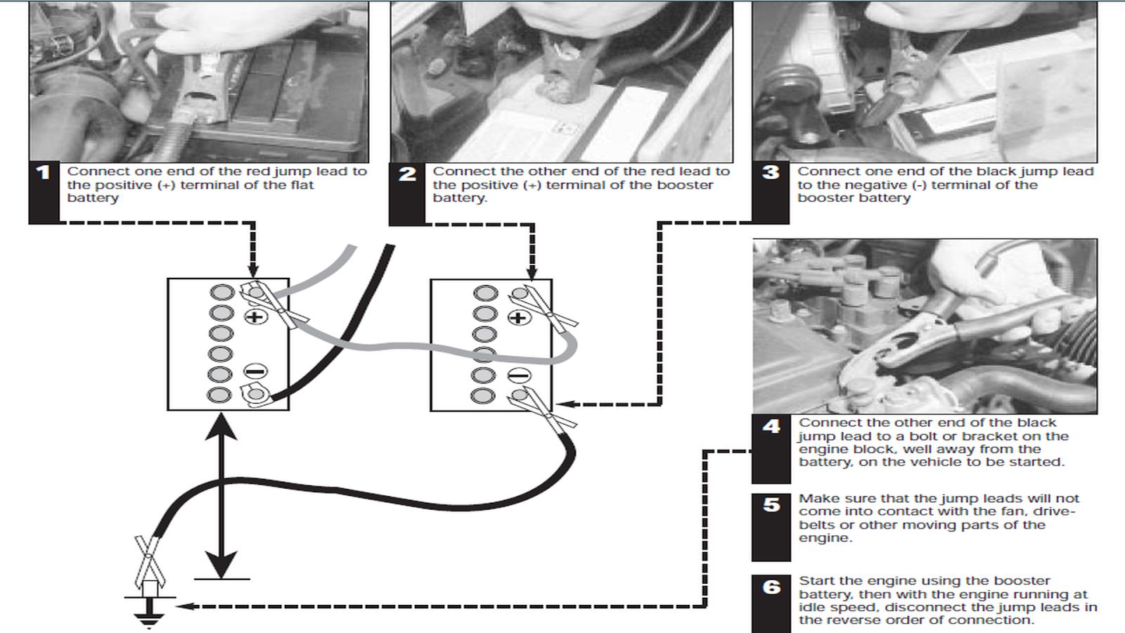 24v Jump Starting Charging Manual Guide