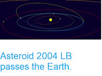 http://sciencythoughts.blogspot.com/2018/06/asteroid-2004-lb-passes-earth.html