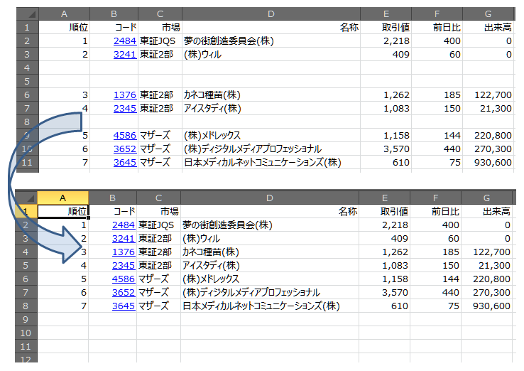 Excel Vba他サンプル等 Vba 空白行の削除