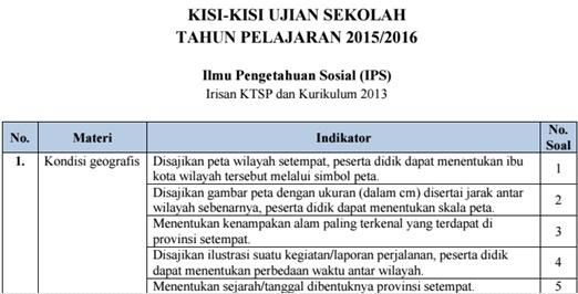 Kisi Kisi Ujian Sekolah IPS SD 2016