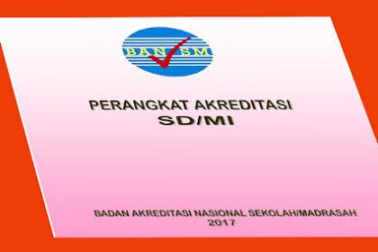 Perangkat Akreditasi SD/MI - BAN-S/M
