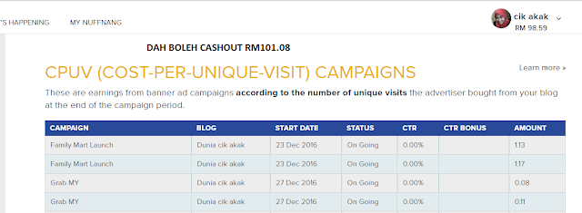 CPUV Nuffnang Hujung Tahun 2016 Family Mart Launch dan Grab MY