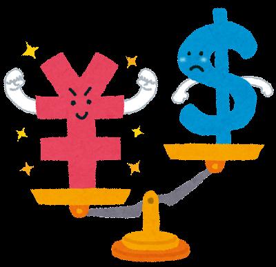 円高ドル安のイラスト