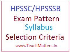 image : HPSSC/HPSSSB Exam Pattern, Syllabus & Selection Criteria 2018 @ TeachMatters