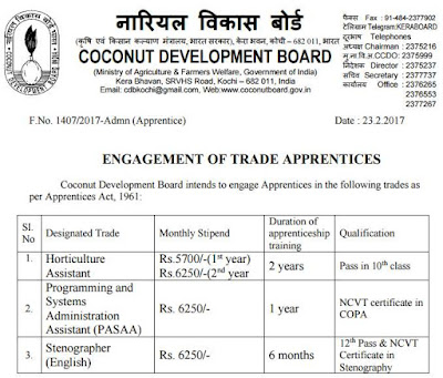Coconut Devlopment Board Recruitment 2017