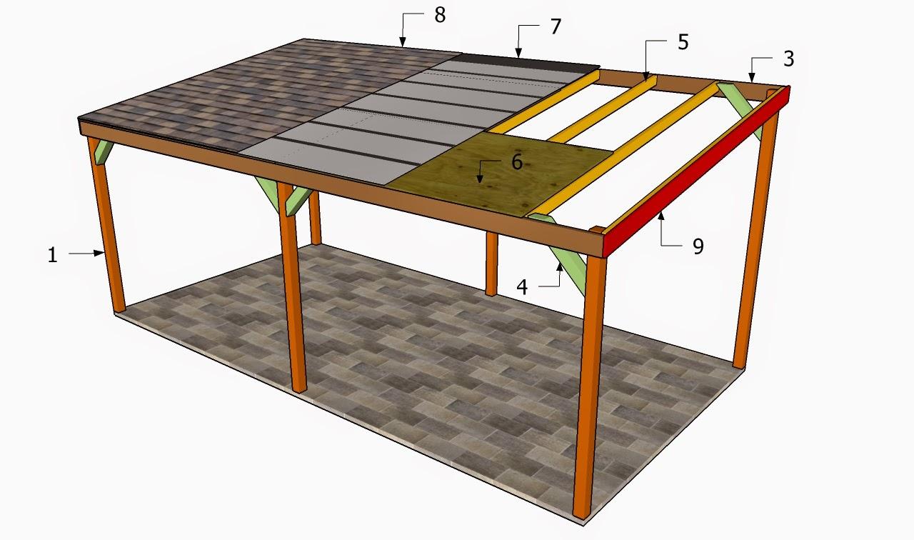How To Build A Carport Free Carport Plans How To Build A Carport
