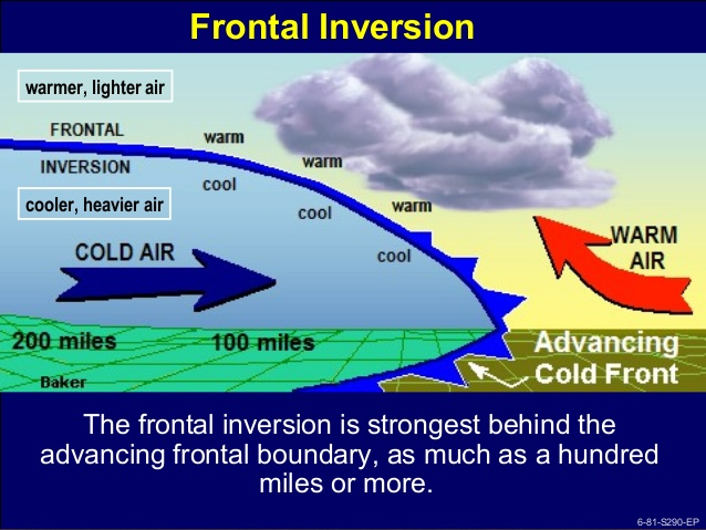 Image result for Temperature Inversion