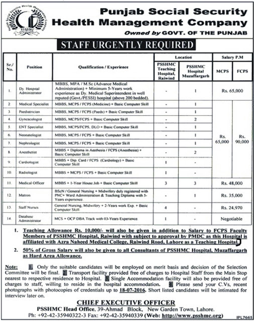 Medical Jobs in Punjab Social Security for MBBS, FCPS & MCPS