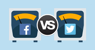 Does Facebook or Twitter Drive More Traffic
