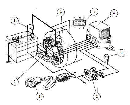 Dune Buggy Ignition Switch Wiring together with Car Battery Poles further Volkswagen Alternator Wiring Diagram also Diagram Of A Ignition System together with Alternator R Terminal Voltage. on changeblogsite