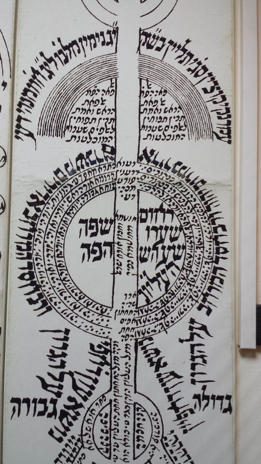 GERSHOM SCHOLEM KABBALAH PDF DOWNLOAD