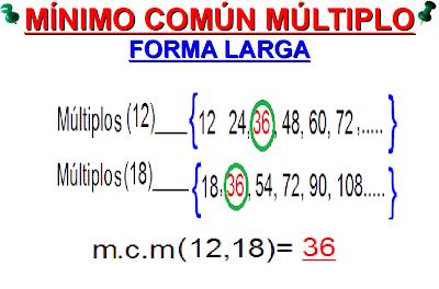 Resultado de imagen de minimo comun multiplo