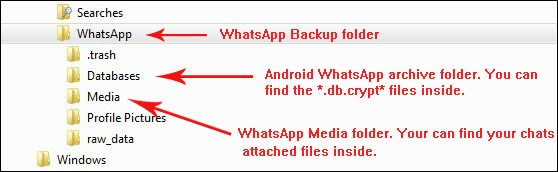 How to hack your friends Whatsapp conversation?