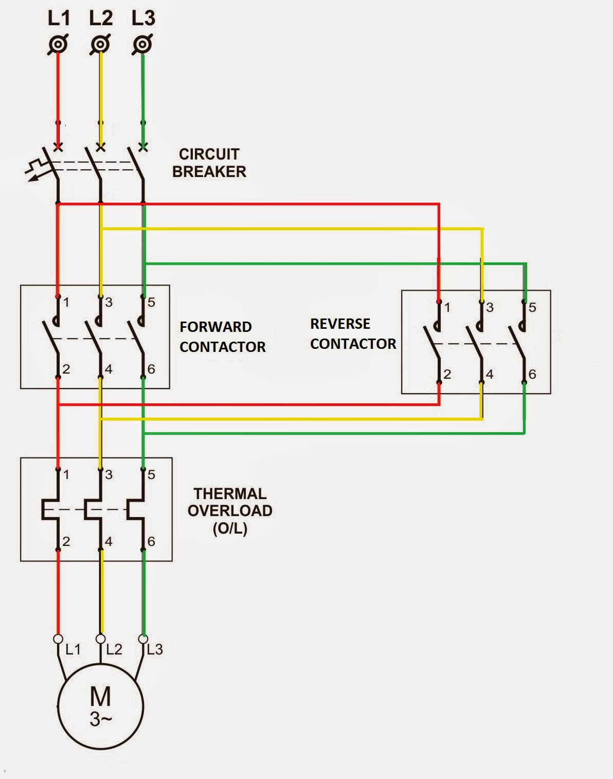above diagrams shows where overload is connected in motor circuit  you may  see that in control circuit overload relay comes first in line but in power