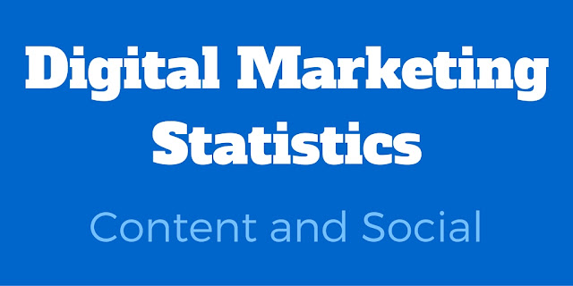 Digital Marketing Statistics - Content And Social