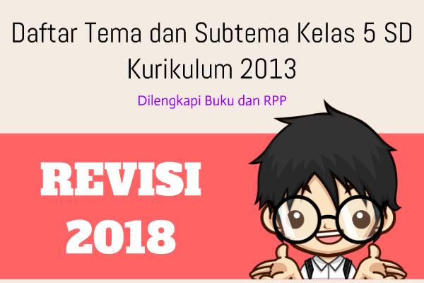 Daftar Tema dan Subtema Kelas 5 SD Kurikulum 2013 Revisi 2018