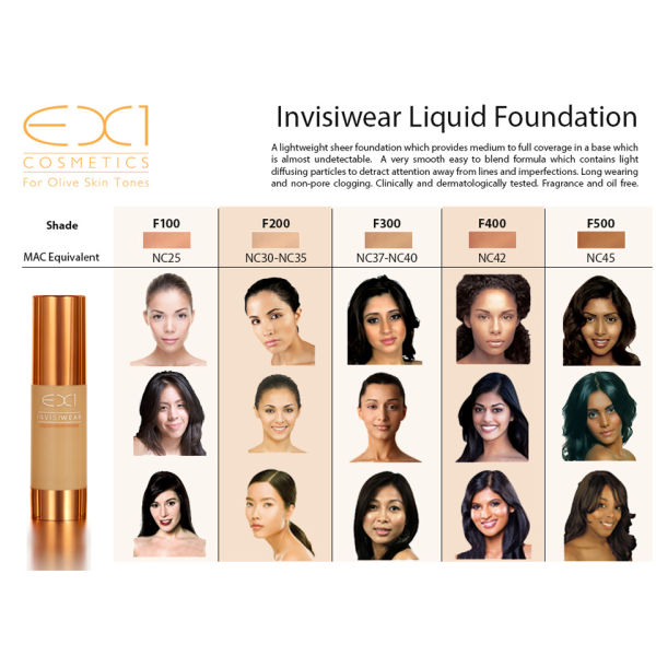 EX1 Foundations