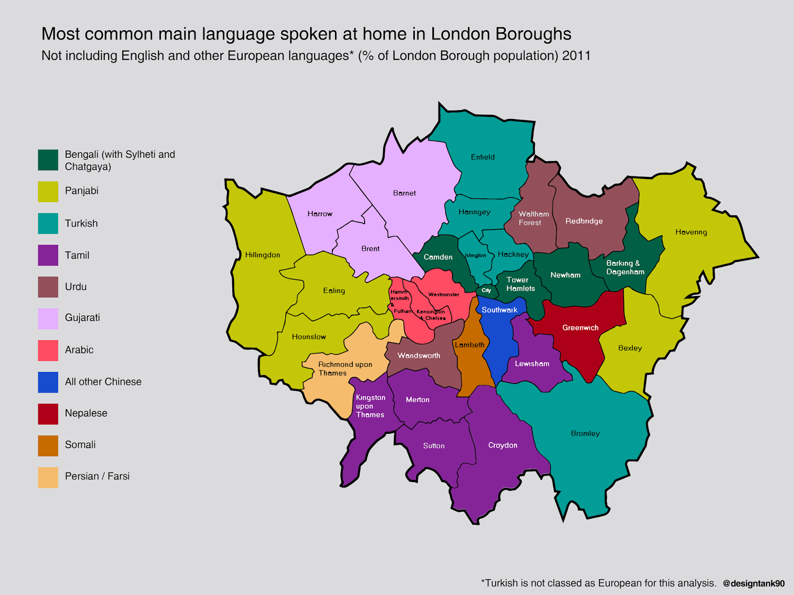 Most common main language spoken at home in London, not including the English language