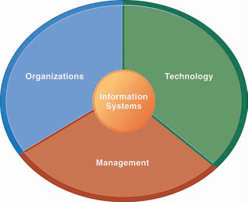 DIMENSIONS OF INFORMATION SYSTEMS EPUB