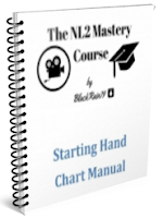 nl2 mastery course blackrain79