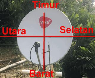 Cara tracking smv freesat mmp raja ampat satelit ABS 2