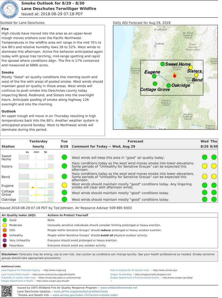 lane deschutes terwilliger fire smoke outlook for wednesday and thursday aug 29 30 2018