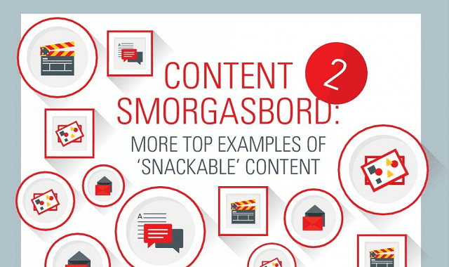 #ContentMarketing: Tips for Driving Engagement With Snackable Content - #infographic