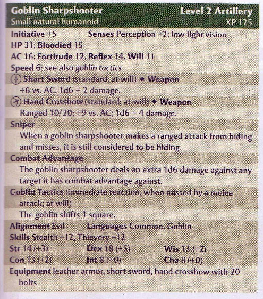 Goblin monster manual