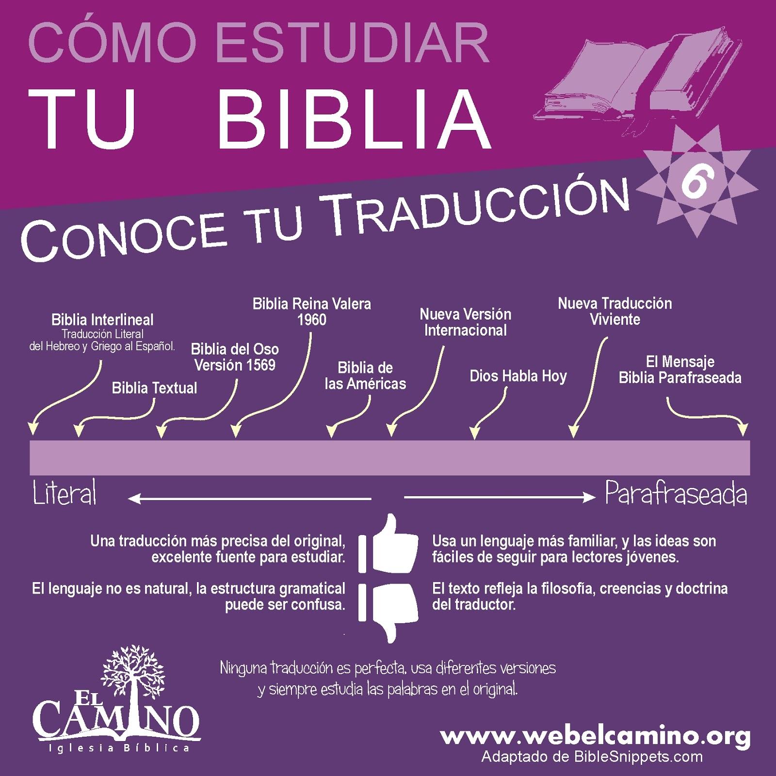 1000 ideas about biblia on pinterest dios psalms and for La zanahoria es una hortaliza