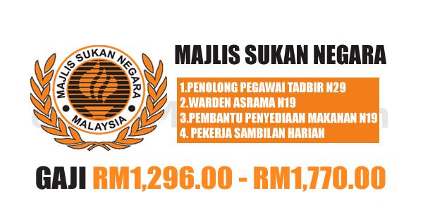 Majlis Sukan Negara Malaysia