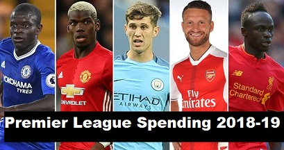 Premier League Clubs spending on football agents in 2018-19, Liverpool on top List.