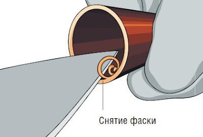 Как снять фаску на медной трубе