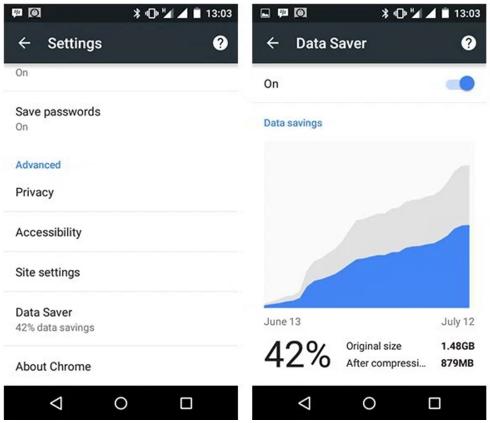 Tips dan Trik Menghemat Penggunaan Data di Smartphone Android