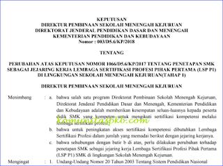 Penetapan SMK Sebagai Jejaring Kerja LSP-P1 di Lingkungan SMK