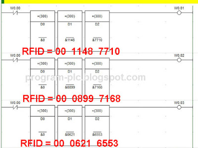 RFID setting on Omron PLC Ladder Programming