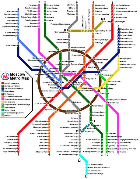 Metro de moscu, mapa, horario, precios, consejos