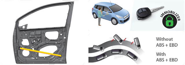SAFETY NEW ERTIGA DREZA