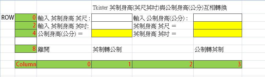 alex9ufo 聰明人求知心切: TKinter 英制身高(英尺英吋)與公制身高(公分)互相轉換的視窗程式