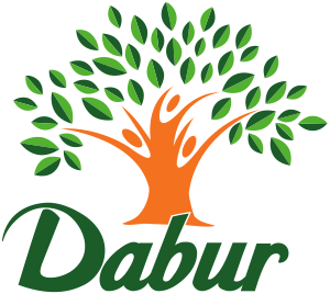 History of All Logos: Dabur Logo History