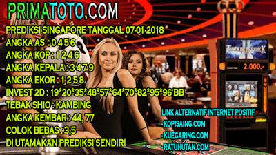 Agen casino, Bandar Togel Online, daftar togel online,