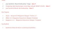 Cara Membuat Sitemap/Daftar Isi Blog
