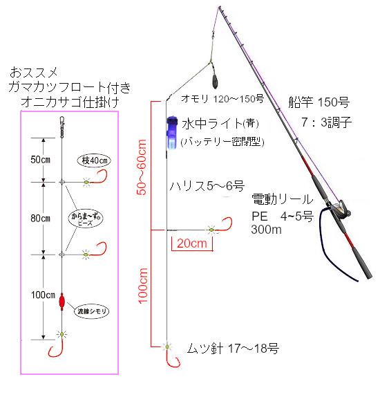 関西の船釣りで釣れる 竿とリール オニカサゴ 仕掛け