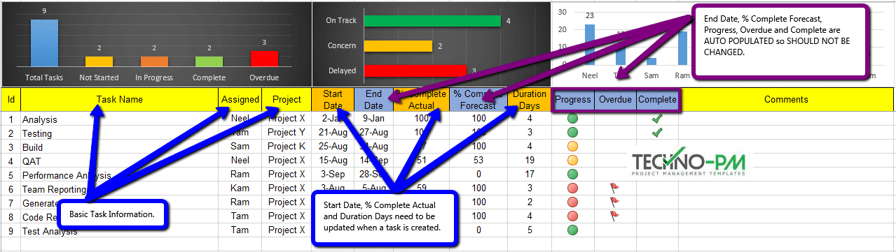 Excel Task Tracker Dashboard Template Free Project Management