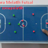 Panduan Melatih Wanita Menjadi Pemain Futsal Yang Handal