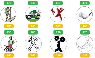 calorias: tablas de alimentos y gasto en actividades..